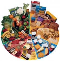 Харчування (дієта) після видалення жовчного міхура